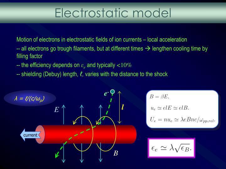 Electrostatic model