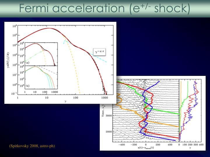 Fermi acceleration (e
