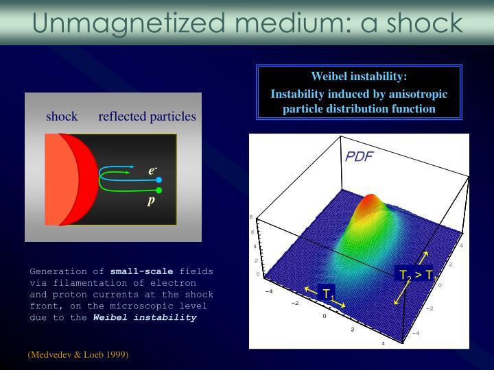 Unmagnetized medium: a shock