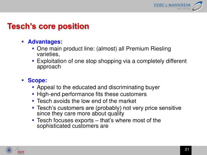 Tesch's core position