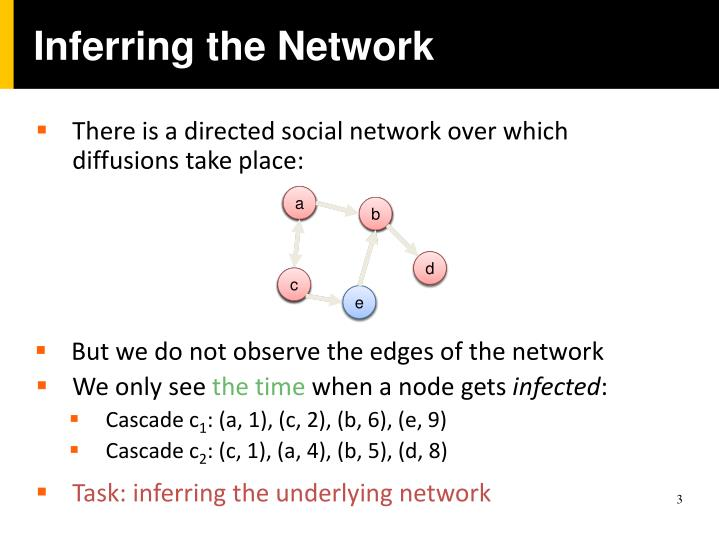 Inferring the network