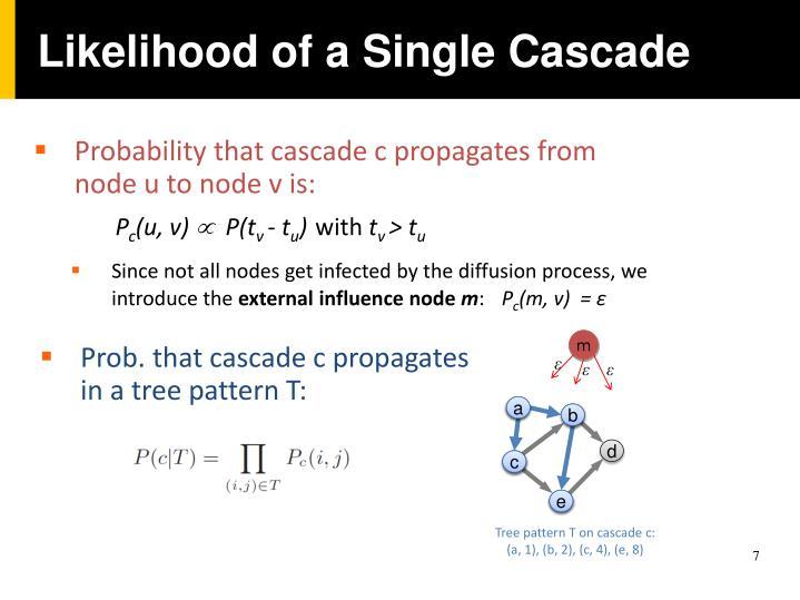 Likelihood of a Single Cascade