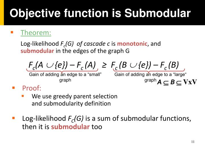 Objective function is Submodular