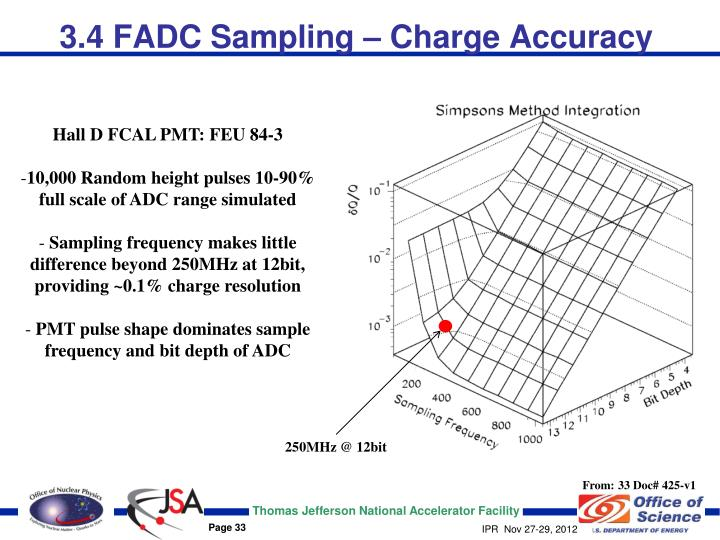 3.4 FADC Sampling – Charge Accuracy