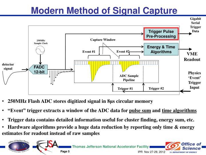 Modern Method of Signal Capture