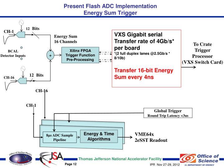 Present Flash ADC Implementation