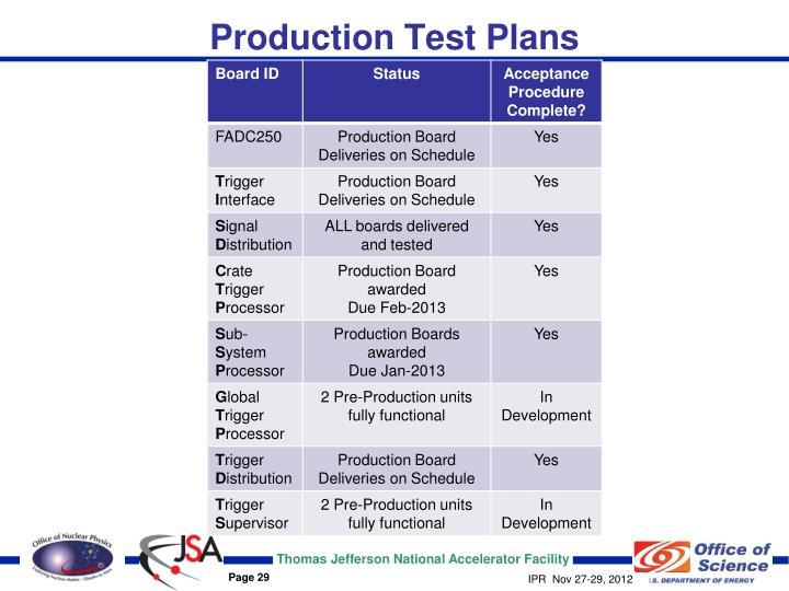 Production Test Plans