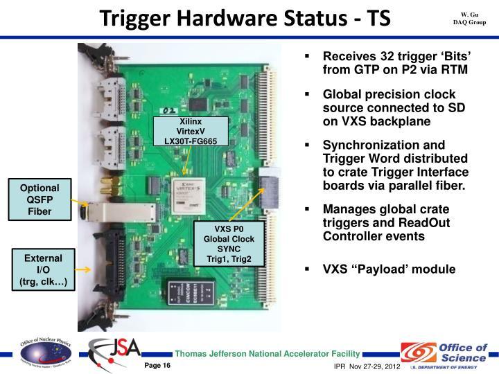 Trigger Hardware Status -