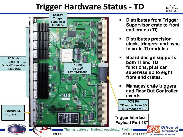 Trigger Hardware Status - TD