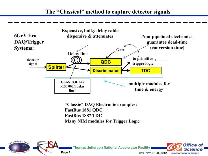 "The ""Classical"" method to capture detector signals"