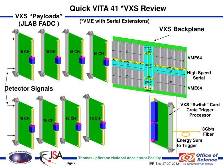Quick VITA 41 *VXS Review