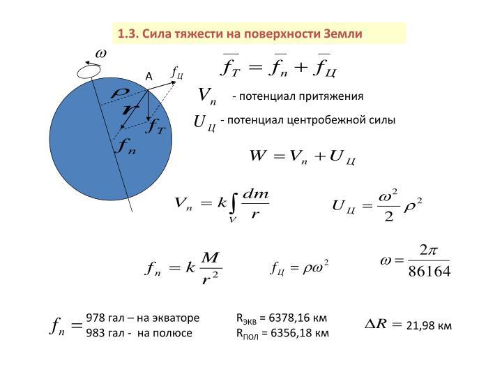 1.3. Сила тяжести на поверхности Земли