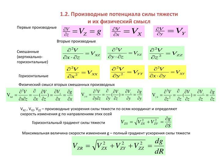 1.2. Производные потенциала силы тяжести