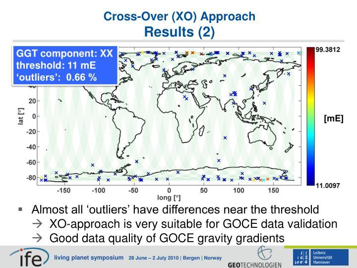 Cross-Over (XO) Approach