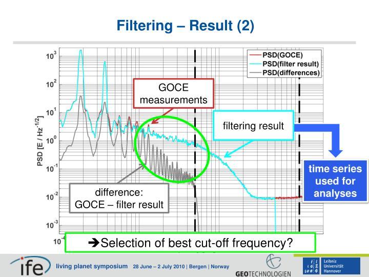Filtering – Result (2)
