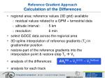 reference gradient approach calculation of the differences