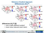 reference gradient approach differences v ij rg