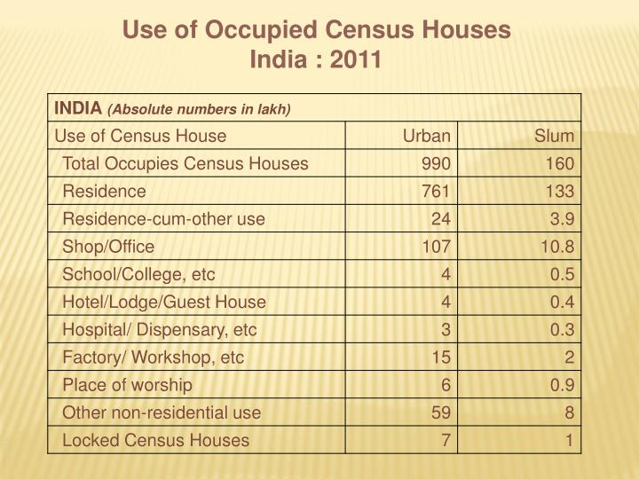 Use of Occupied Census Houses