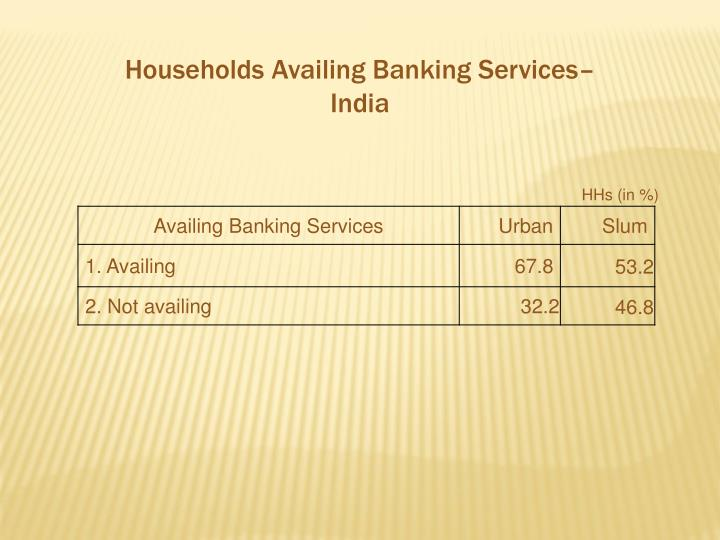 Households Availing Banking Services– India
