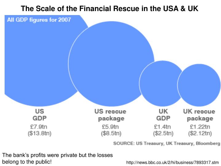The Scale of the Financial Rescue in the USA & UK