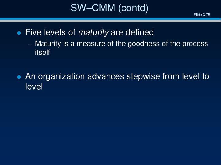 SW–CMM (contd)