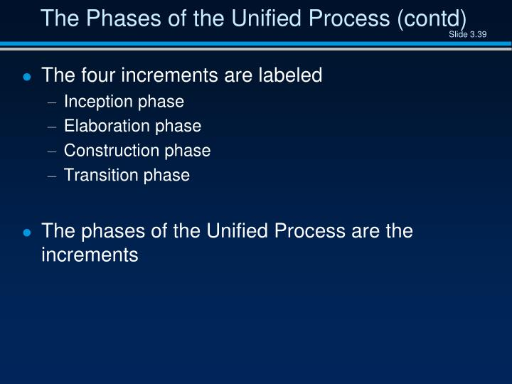 The Phases of the Unified Process (contd)