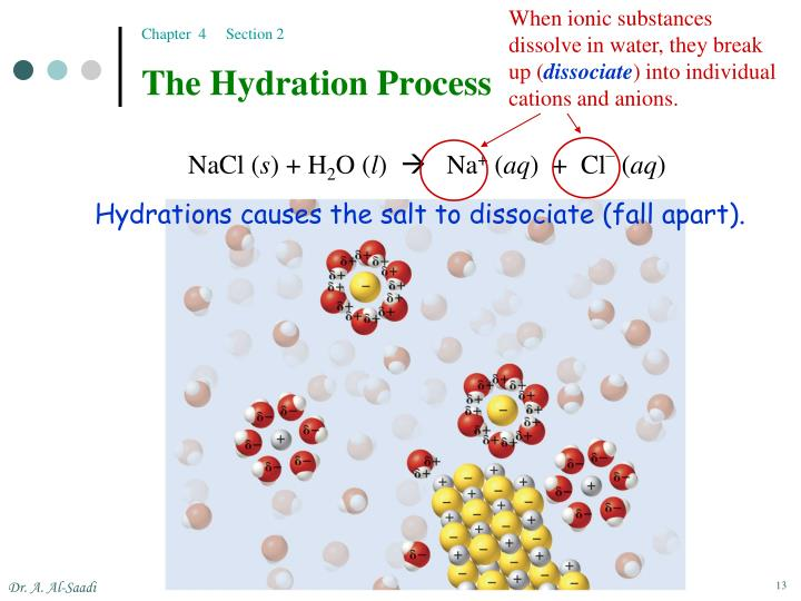 When ionic substances dissolve in water, they break up (