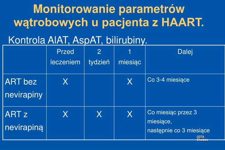 Monitorowanie parametrów wątrobowych u pacjenta z HAART.