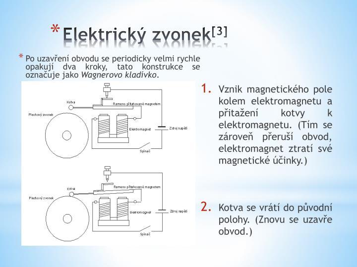 Vznik magnetického pole kolem elektromagnetu a přitažení kotvy k