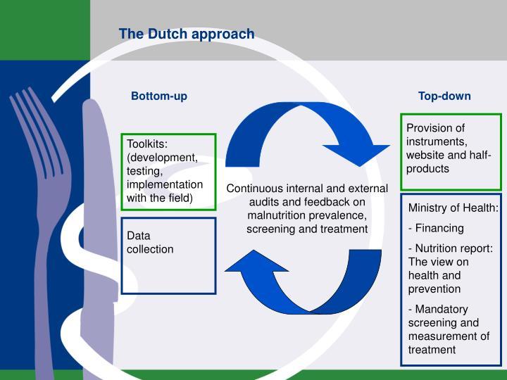 The Dutch approach