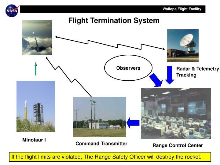 Flight Termination System