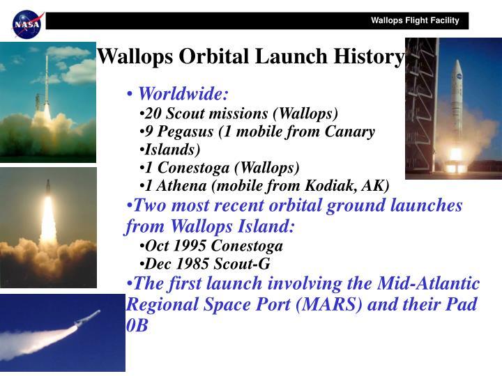 Wallops Orbital Launch History