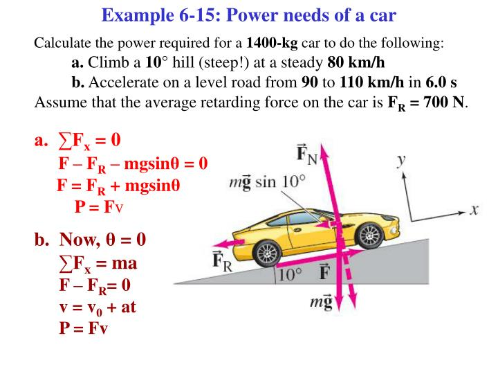 Example 6-15: Power needs of a car