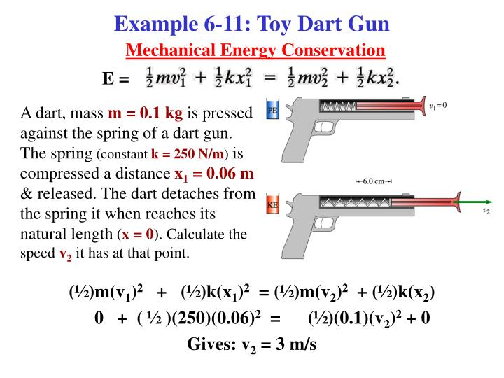 Example 6-11: Toy Dart Gun