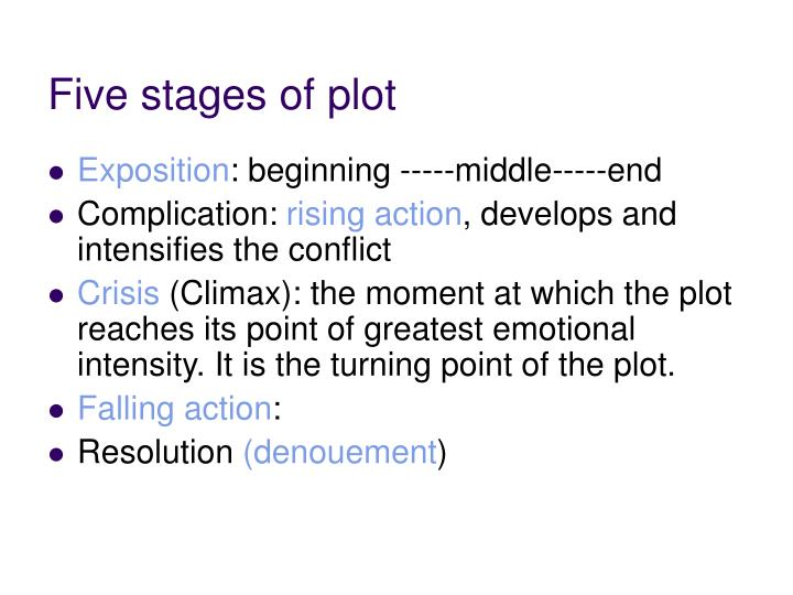 Five stages of plot