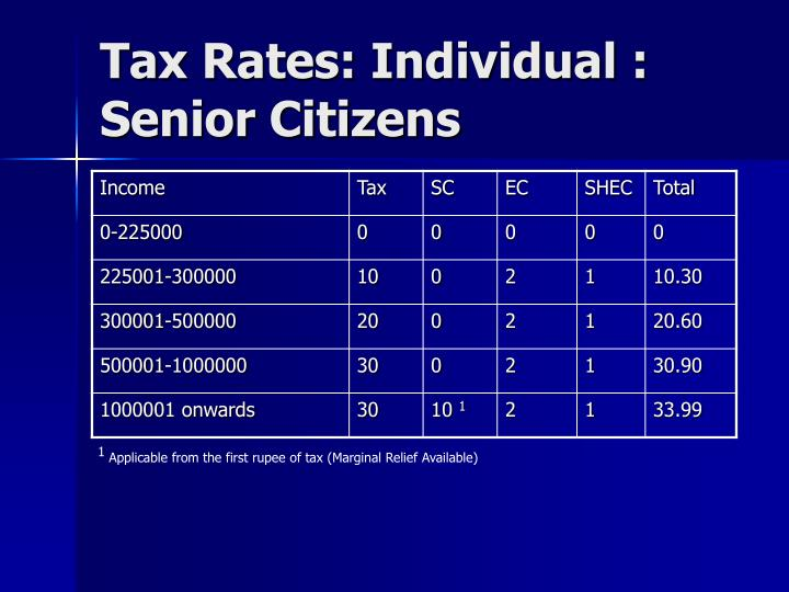 Tax Rates: Individual : Senior Citizens