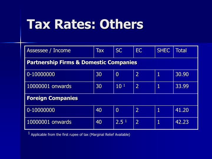 Tax Rates: Others