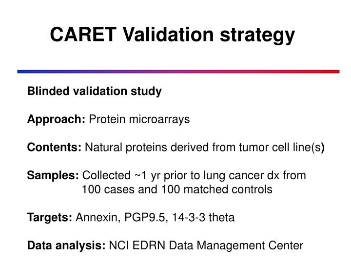 CARET Validation strategy