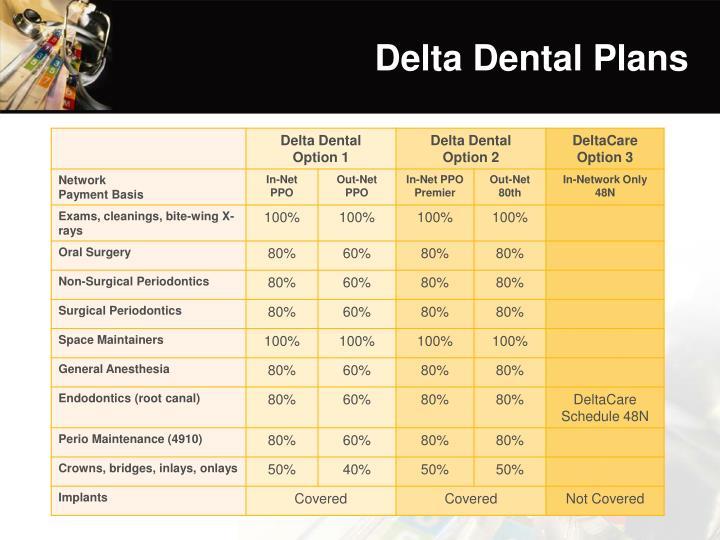 Delta Dental Plans