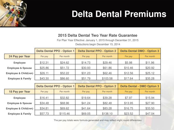 Delta Dental Premiums