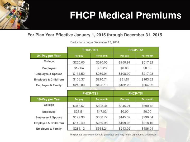 FHCP Medical Premiums