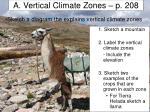a vertical climate zones p 208