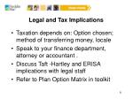 legal and tax implications