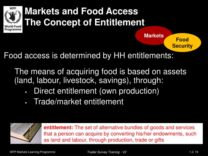 Markets and Food Access
