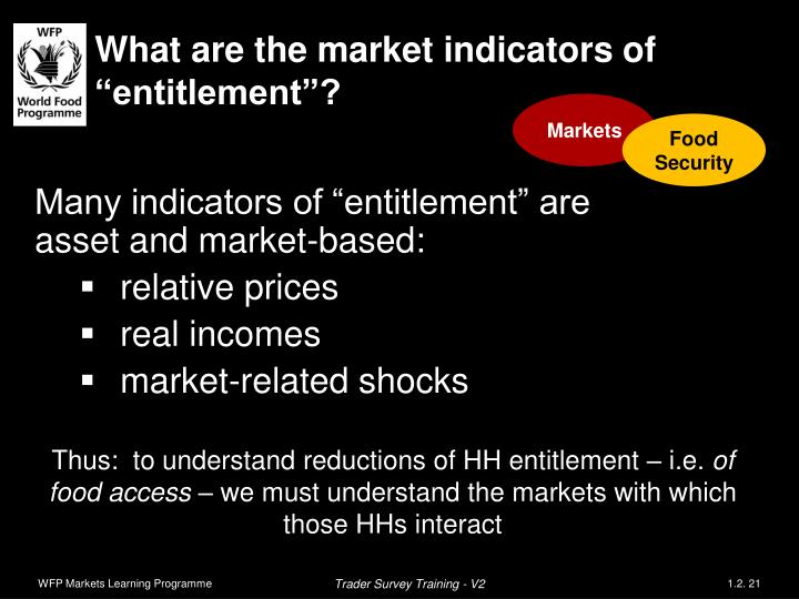 "What are the market indicators of ""entitlement""?"