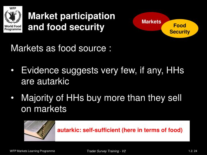 Market participation and food security