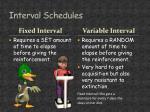 interval schedules