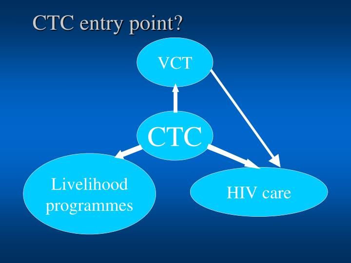 CTC entry point?