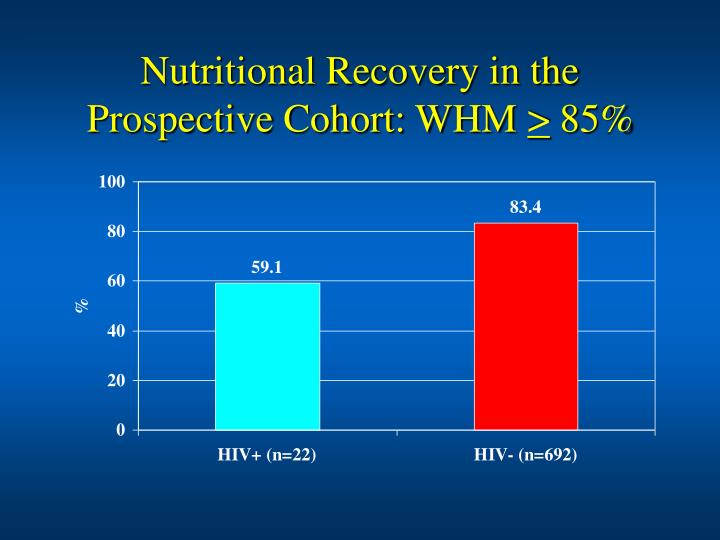 Nutritional Recovery in the Prospective Cohort: WHM