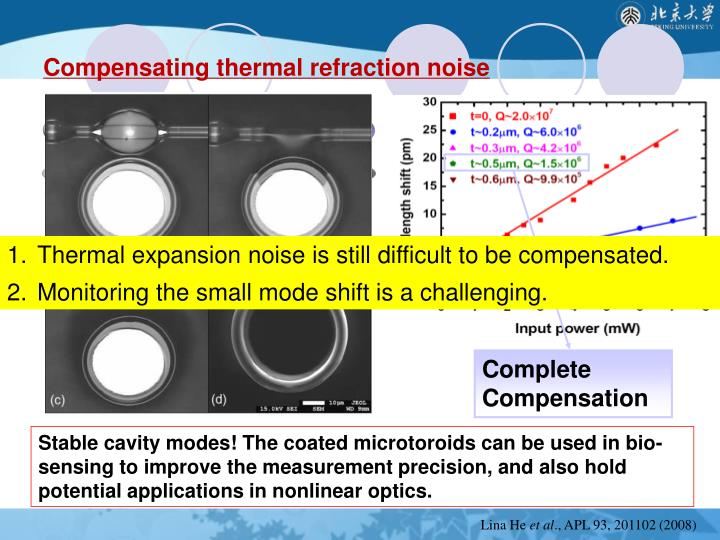 Compensating thermal refraction noise